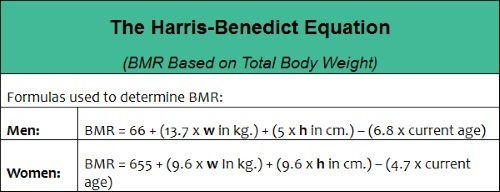 Harris_benedict_formula-.jpg