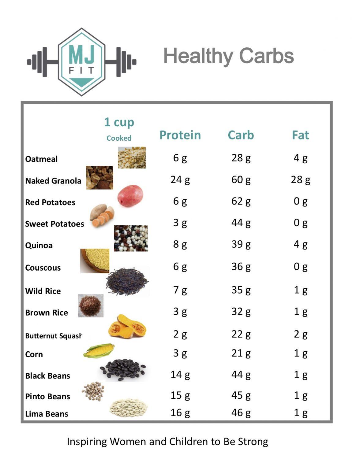 Healthy-Carbs.jpg